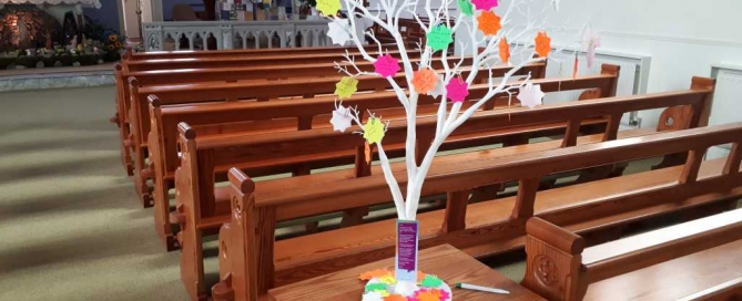 Exam Intention Tree